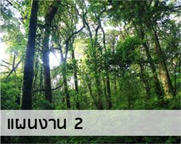 แผนงาน 2 แผนงานวิจัยด้านการฟื้นฟู อนุรักษ์ทรัพยากรธรรมชาติ สิ่งแวดล้อม และมิติด้านสังคม