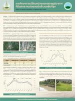 22. การศึกษาการเปลี่ยนแปลงของสภาพภูมิอากาศที่มีผลกระทบต่อผลผลิตข้าวบนพื้นที่สูง